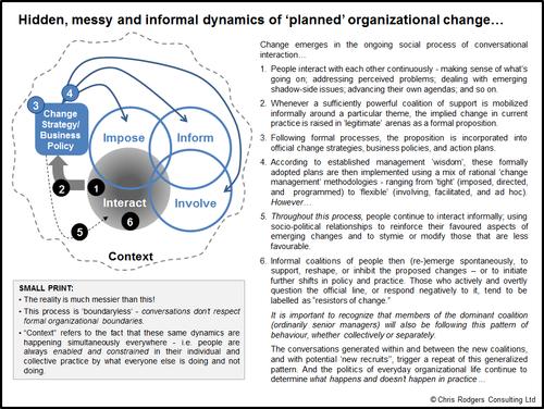 Informal dynamics of change