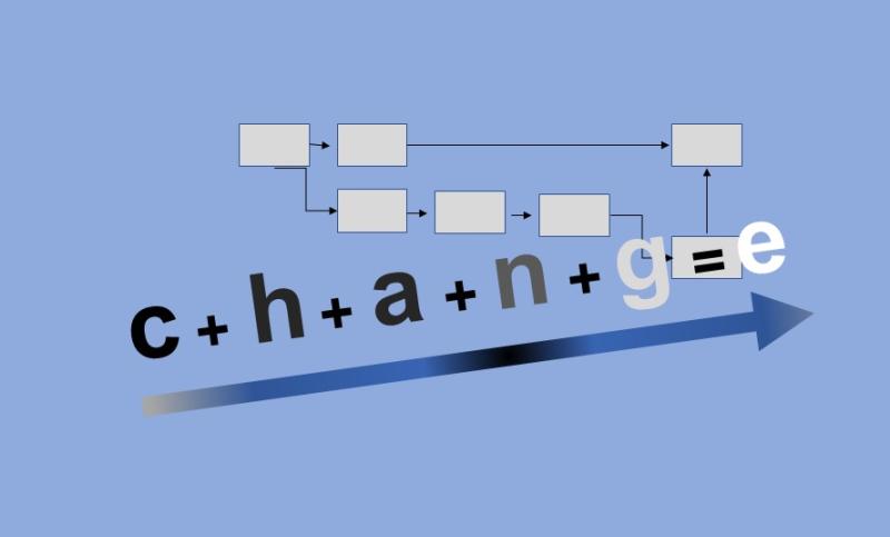 Linear change