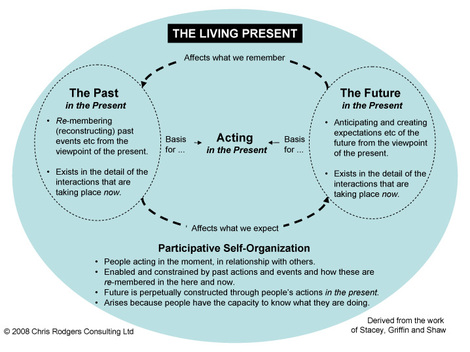 The_living_present_4